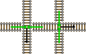 Track intersections